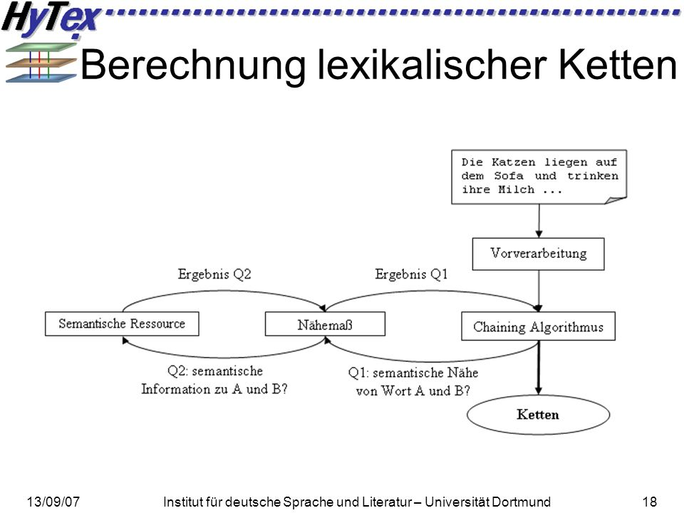 Berechnung lexikalischer Ketten