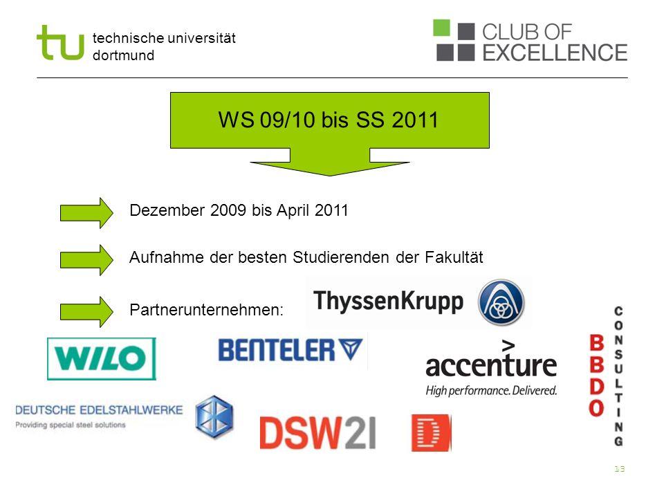 WS 09/10 bis SS 2011 Dezember 2009 bis April 2011