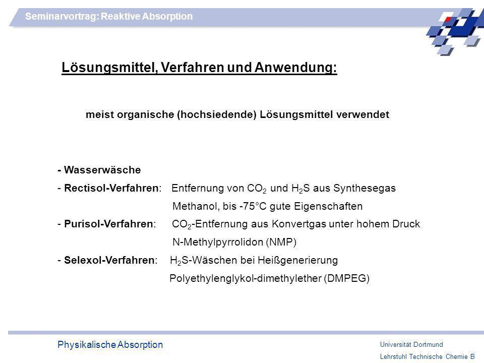Lösungsmittel, Verfahren und Anwendung:
