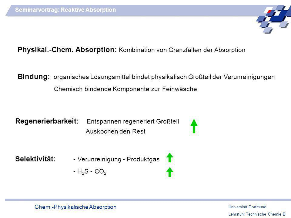 Physikal.-Chem. Absorption: Kombination von Grenzfällen der Absorption