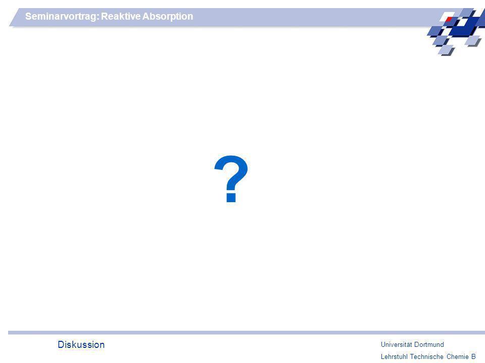 Seminarvortrag: Reaktive Absorption Diskussion Universität Dortmund