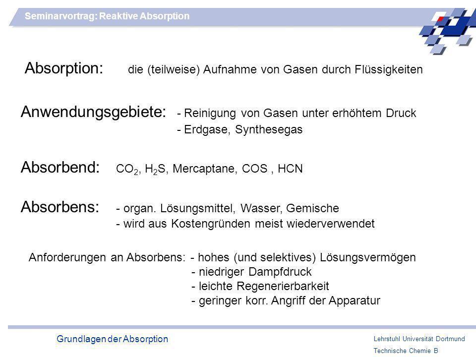 Anwendungsgebiete: - Reinigung von Gasen unter erhöhtem Druck