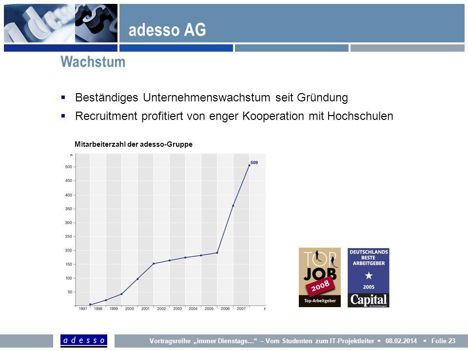 adesso AG Wachstum Beständiges Unternehmenswachstum seit Gründung