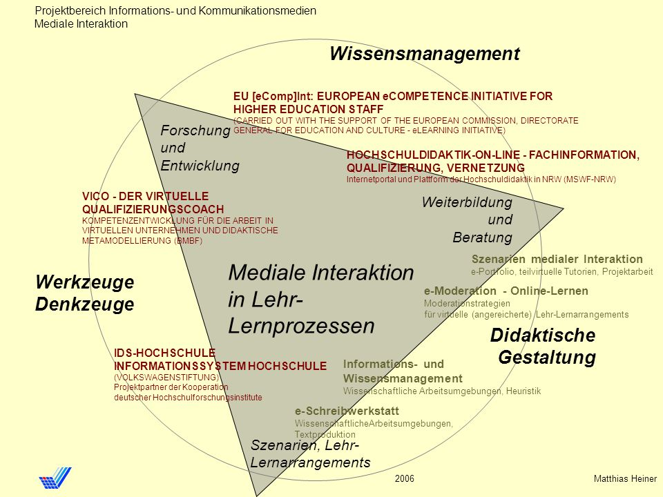 Mediale Interaktion in Lehr-Lernprozessen