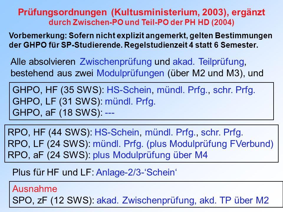 GHPO, HF (35 SWS): HS-Schein, mündl. Prfg., schr. Prfg.