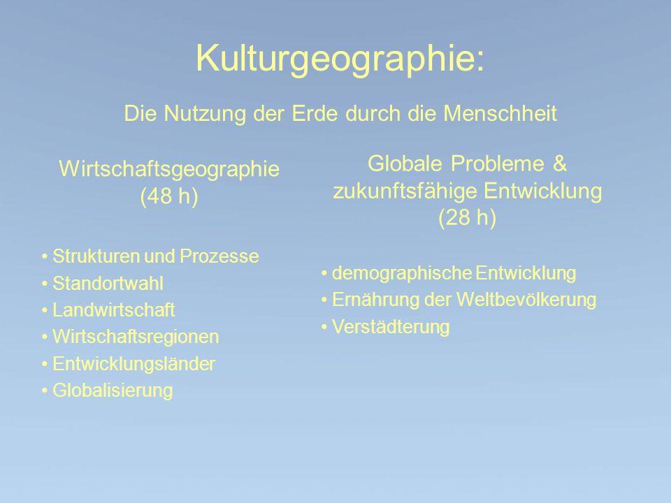 Kulturgeographie: Die Nutzung der Erde durch die Menschheit