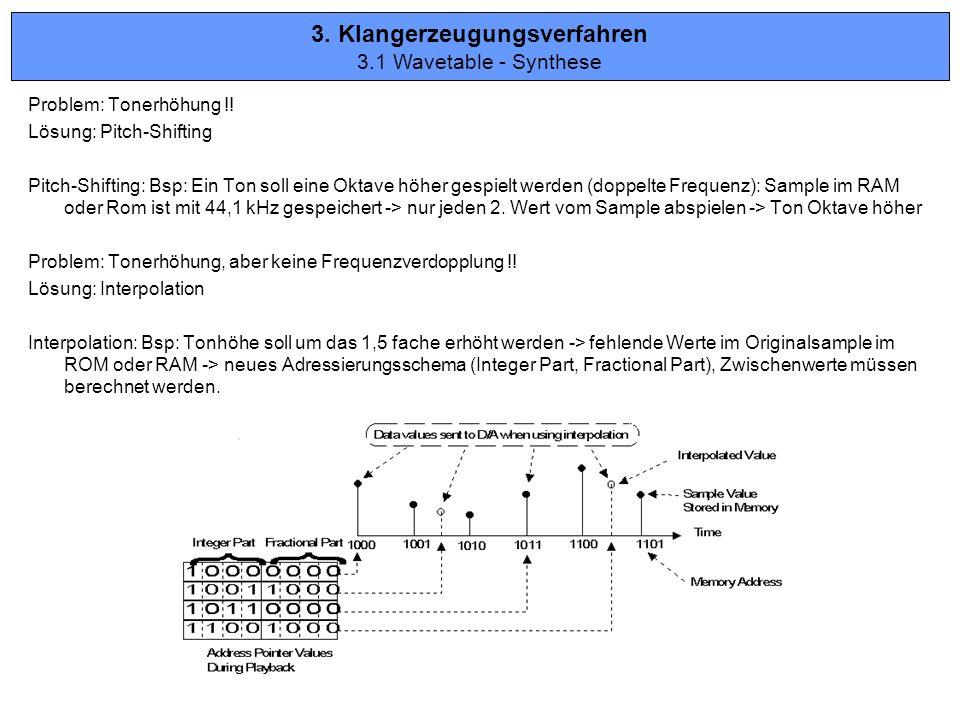3. Klangerzeugungsverfahren