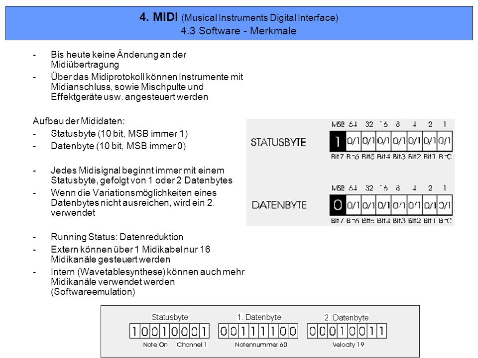 4. MIDI (Musical Instruments Digital Interface)
