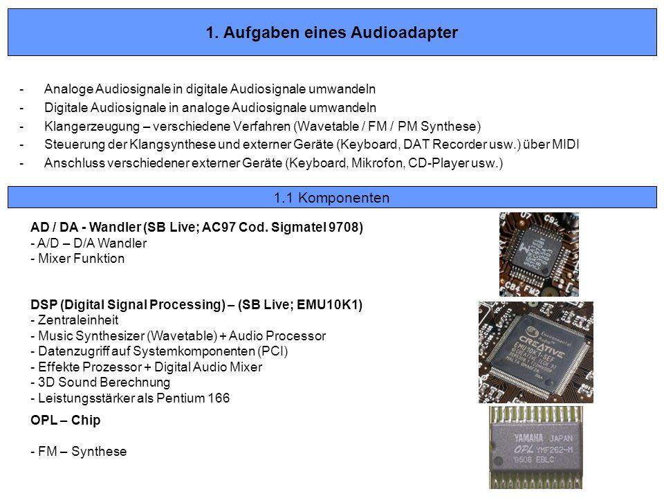 1. Aufgaben eines Audioadapter