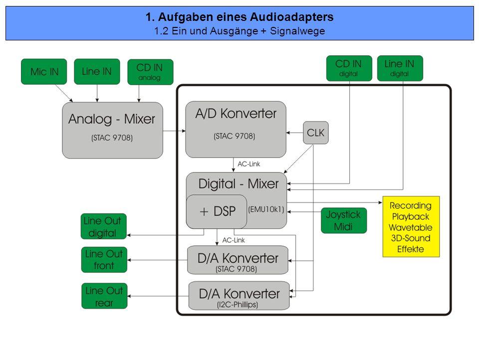 1. Aufgaben eines Audioadapters