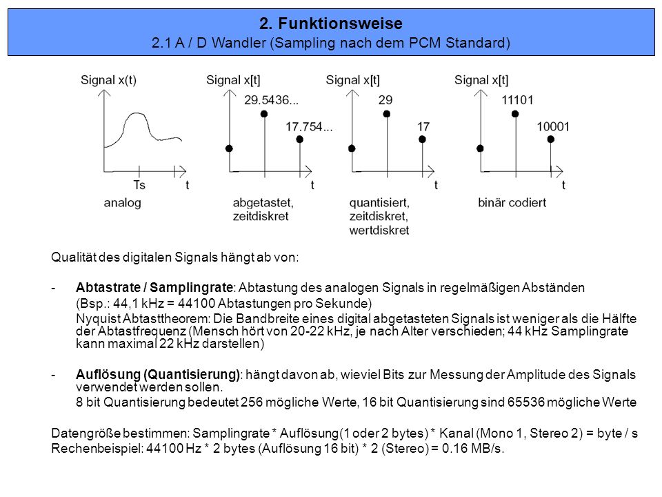 2.1 A / D Wandler (Sampling nach dem PCM Standard)