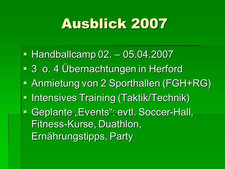 Ausblick 2007 Handballcamp 02. – 05.04.2007