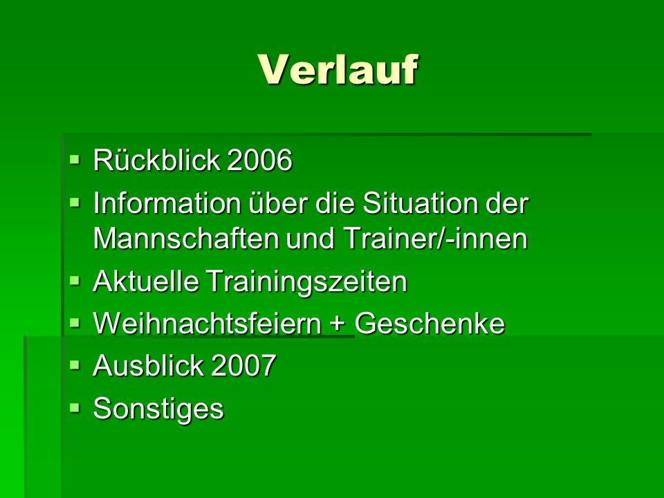Verlauf Rückblick 2006. Information über die Situation der Mannschaften und Trainer/-innen. Aktuelle Trainingszeiten.