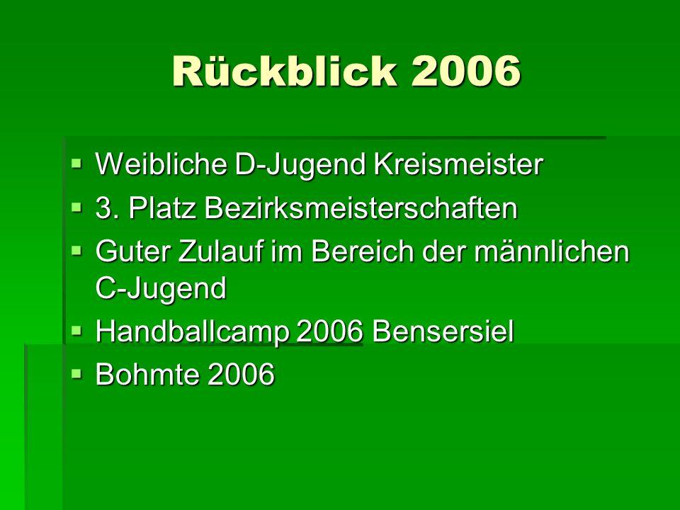 Rückblick 2006 Weibliche D-Jugend Kreismeister