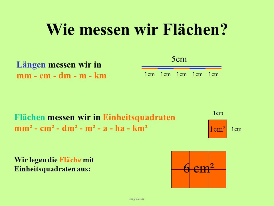 Wie messen wir Flächen 6 cm² 5cm Längen messen wir in
