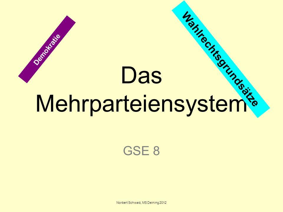 Das Mehrparteiensystem