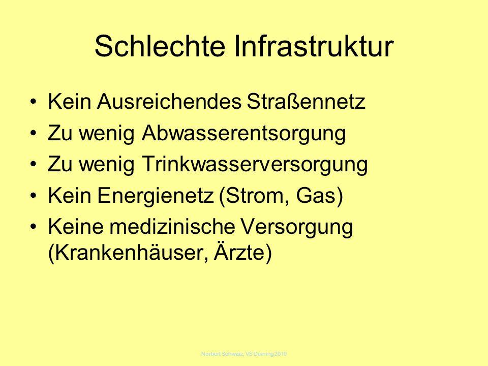 Schlechte Infrastruktur