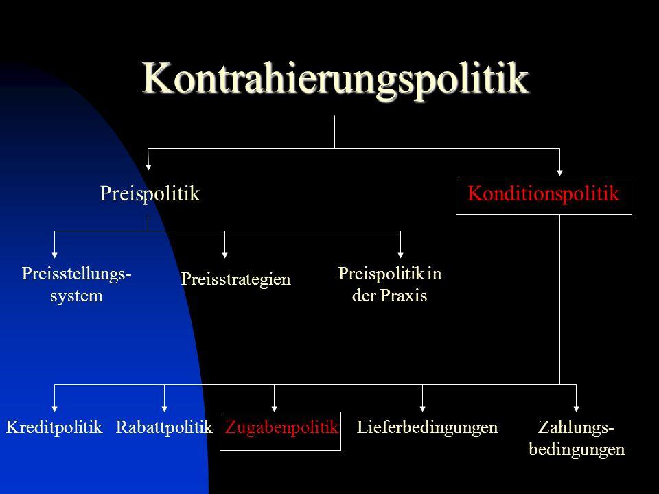 Kontrahierungspolitik