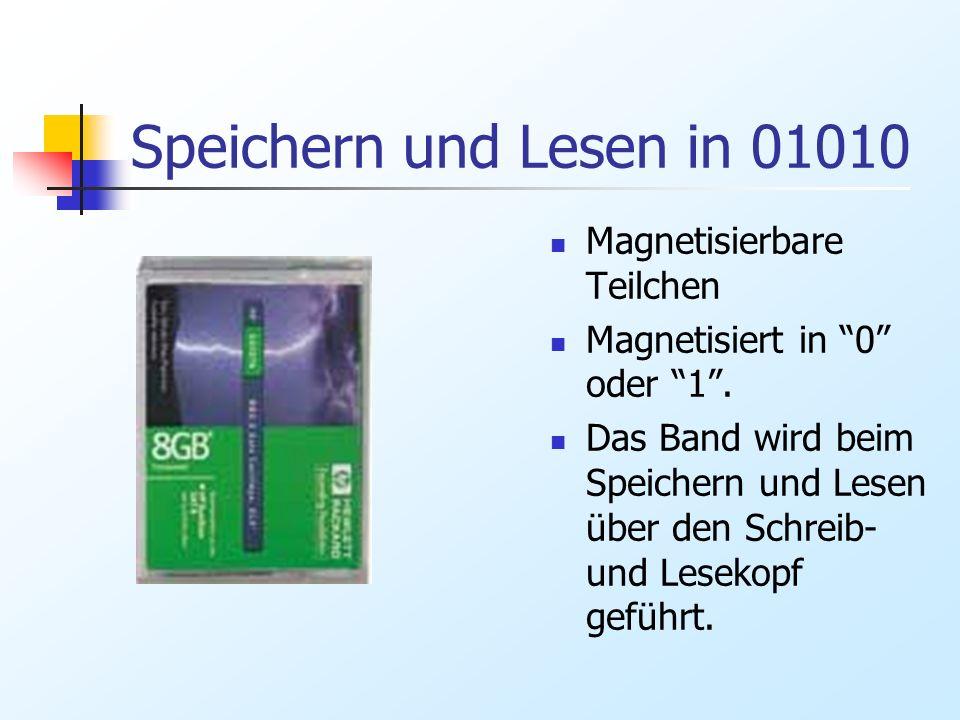 Speichern und Lesen in 01010 Magnetisierbare Teilchen