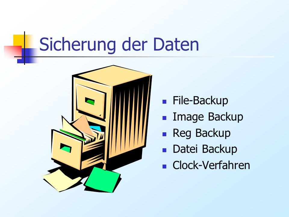 Sicherung der Daten File-Backup Image Backup Reg Backup Datei Backup