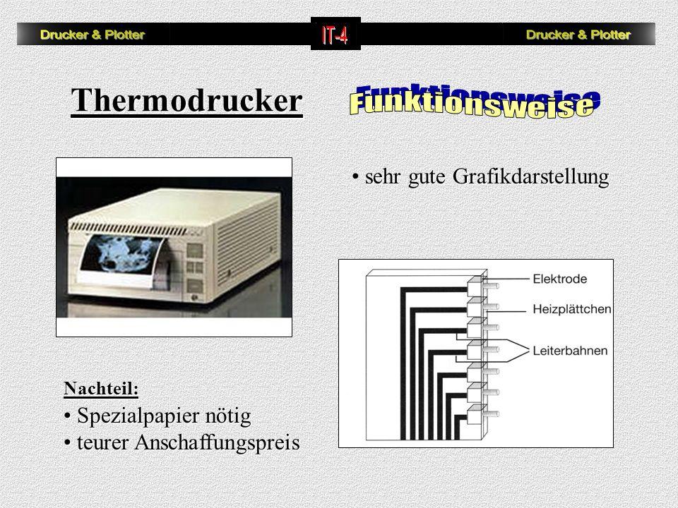 Thermodrucker Funktionsweise sehr gute Grafikdarstellung