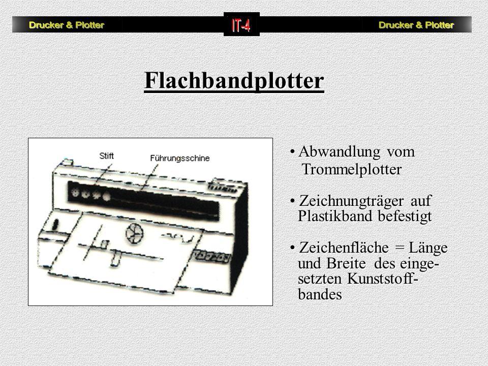 Flachbandplotter Abwandlung vom Trommelplotter Zeichnungträger auf