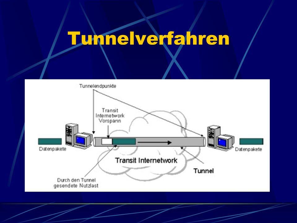 Tunnelverfahren