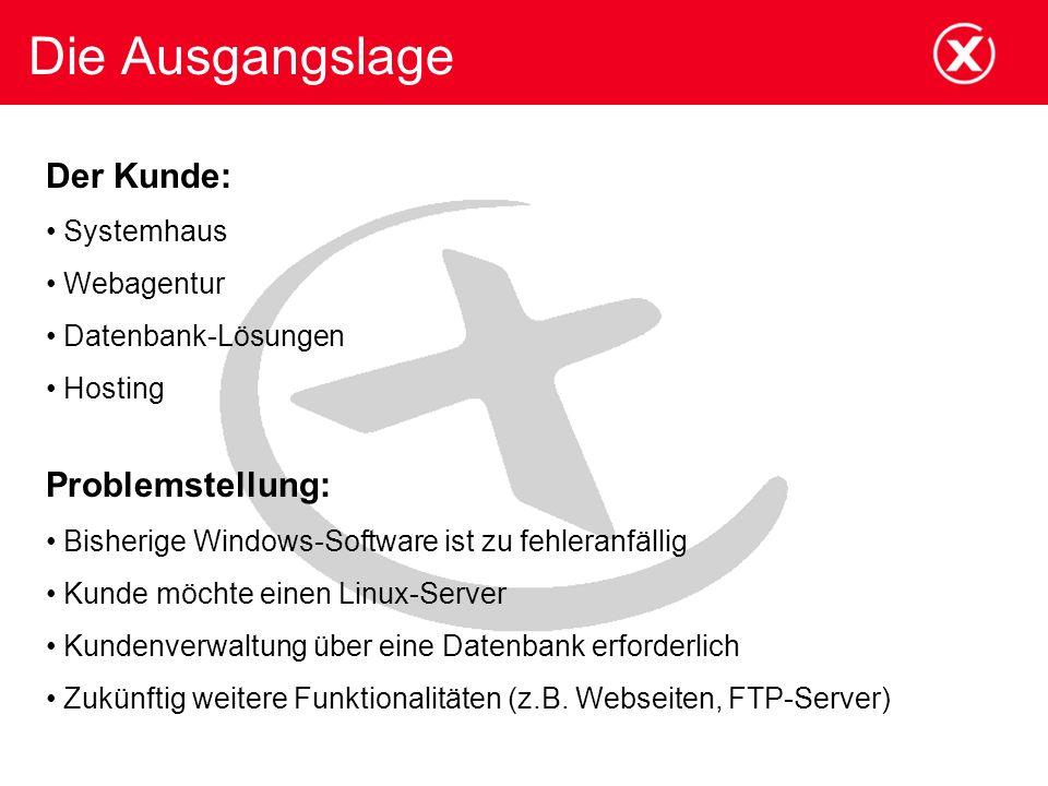 Die Ausgangslage Der Kunde: Problemstellung: Systemhaus Webagentur