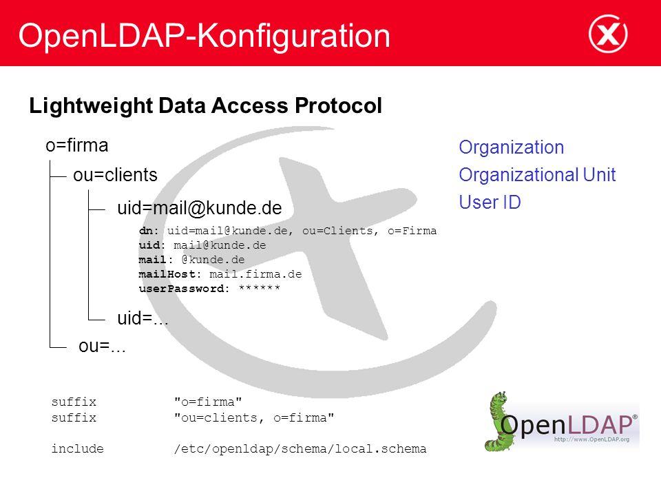 OpenLDAP-Konfiguration
