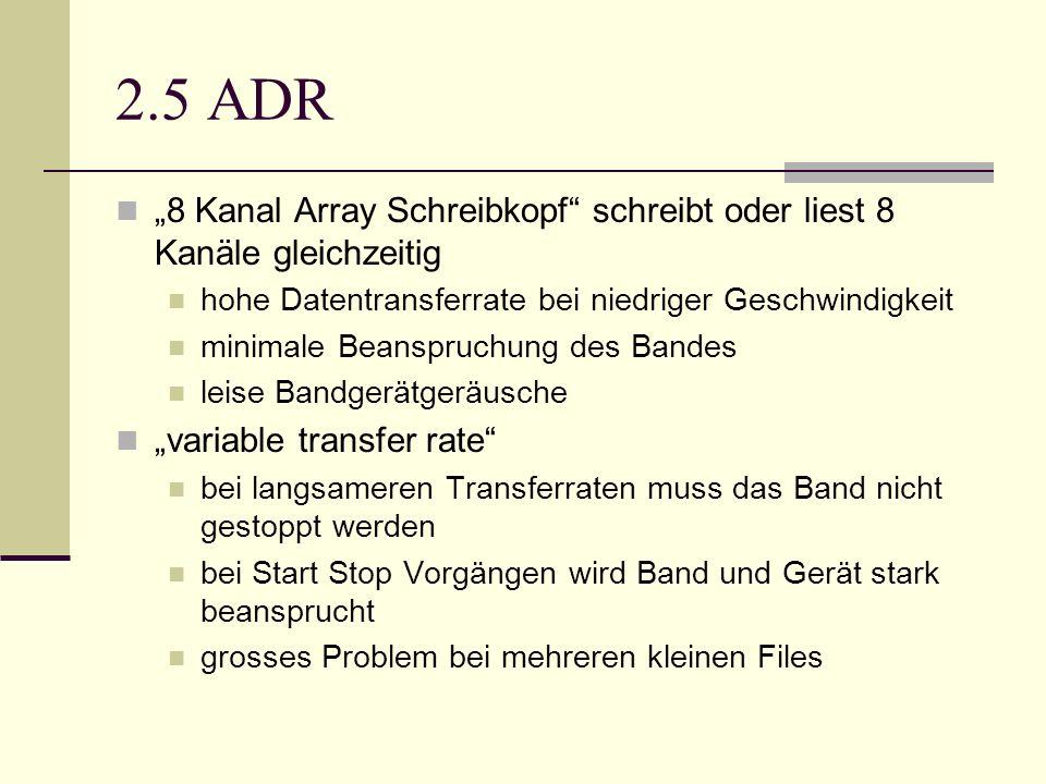 """2.5 ADR """"8 Kanal Array Schreibkopf schreibt oder liest 8 Kanäle gleichzeitig. hohe Datentransferrate bei niedriger Geschwindigkeit."""