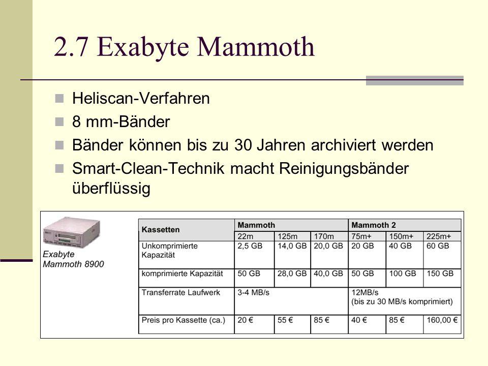 2.7 Exabyte Mammoth Heliscan-Verfahren 8 mm-Bänder