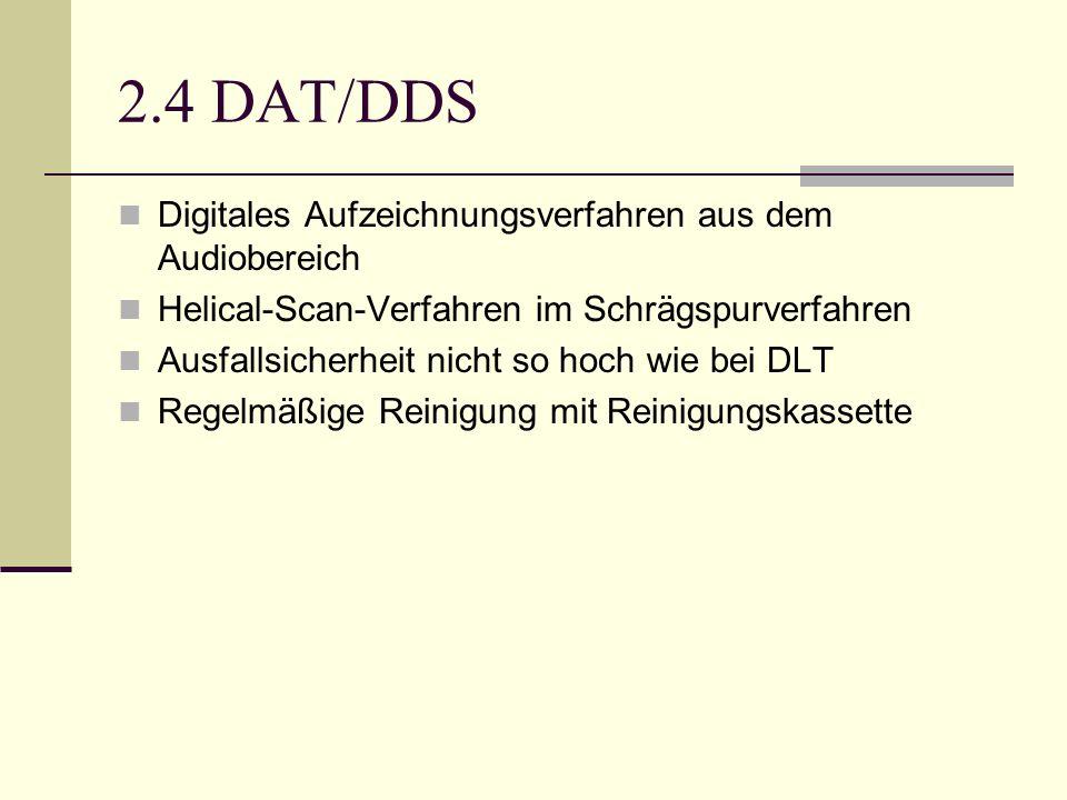 2.4 DAT/DDS Digitales Aufzeichnungsverfahren aus dem Audiobereich