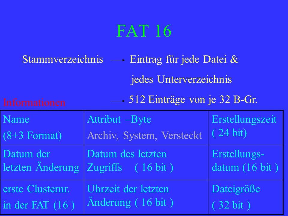 FAT 16 Stammverzeichnis Eintrag für jede Datei &