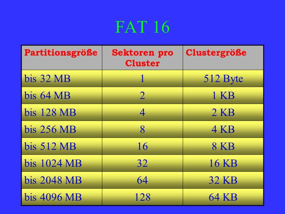 FAT 16 bis 32 MB 1 512 Byte bis 64 MB 2 1 KB bis 128 MB 4 2 KB