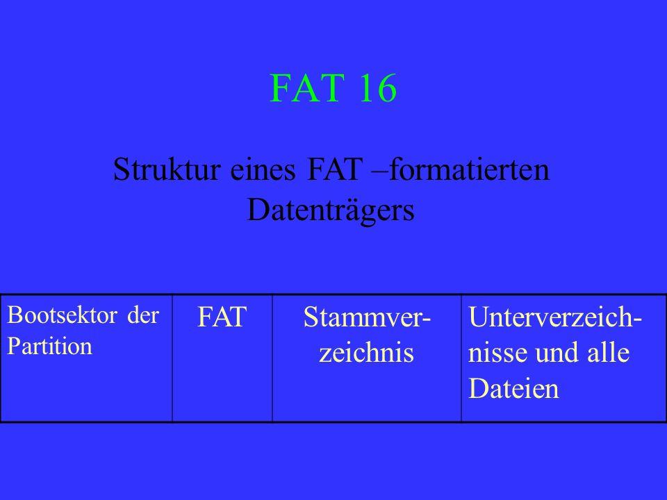 Struktur eines FAT –formatierten Datenträgers