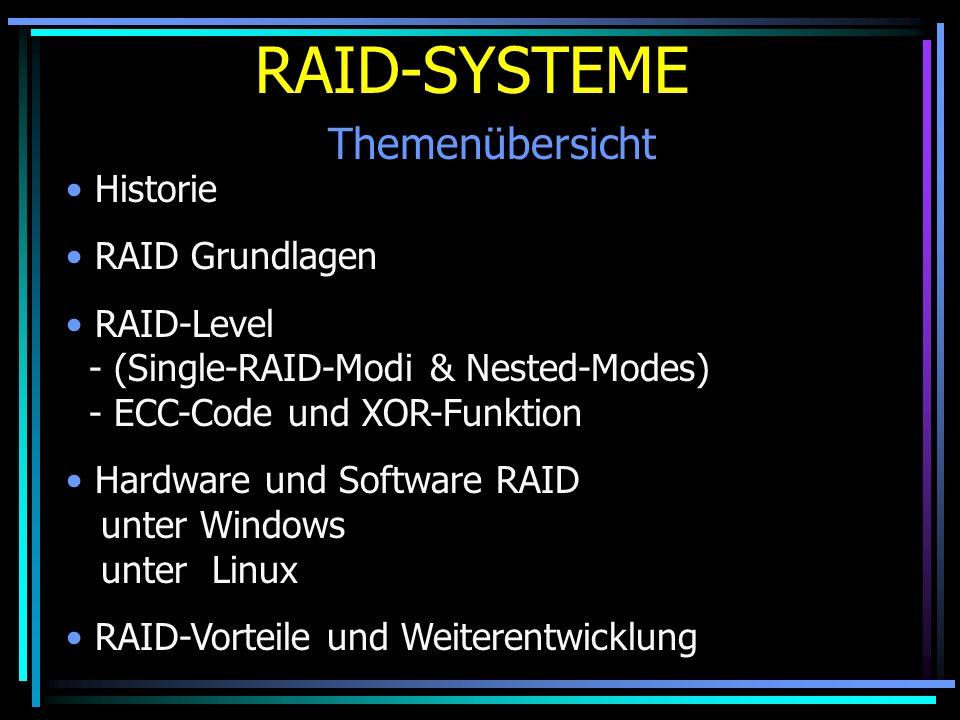 RAID-SYSTEME Themenübersicht Historie RAID Grundlagen
