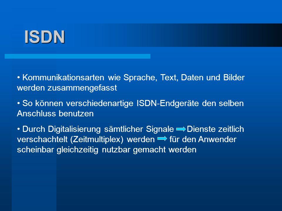 ISDN Kommunikationsarten wie Sprache, Text, Daten und Bilder werden zusammengefasst.
