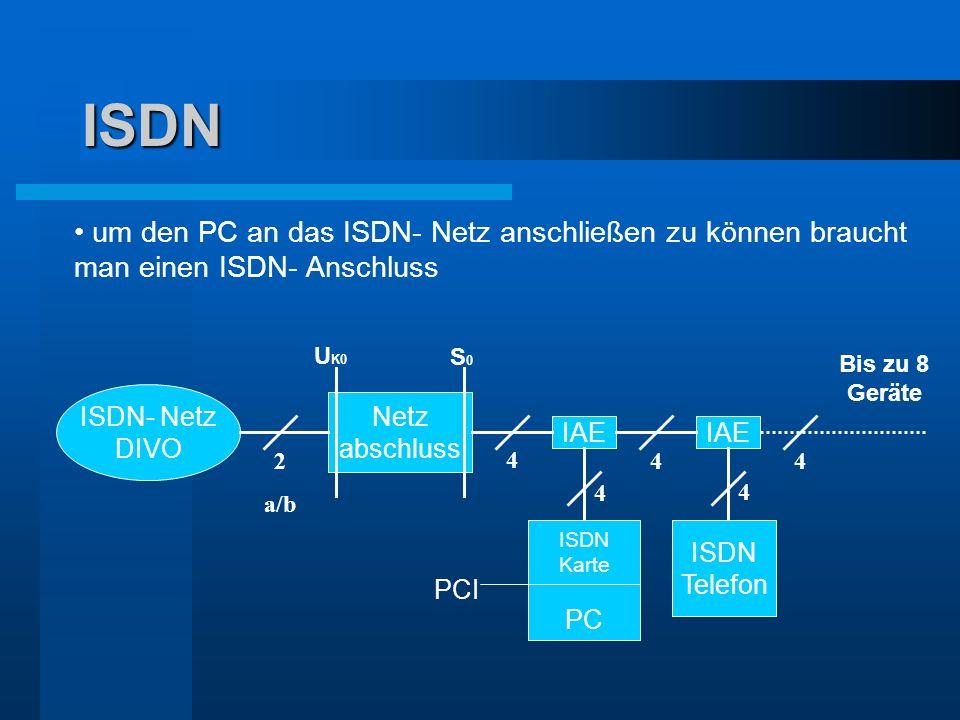 ISDN um den PC an das ISDN- Netz anschließen zu können braucht man einen ISDN- Anschluss. UK0. S0.