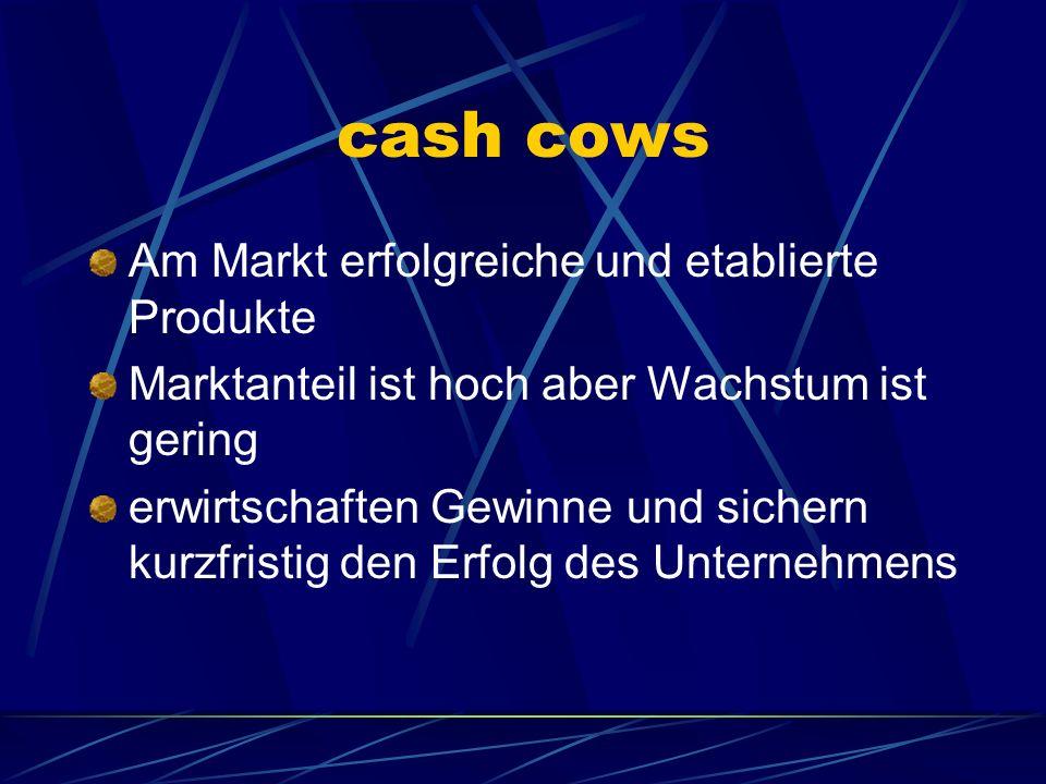 cash cows Am Markt erfolgreiche und etablierte Produkte