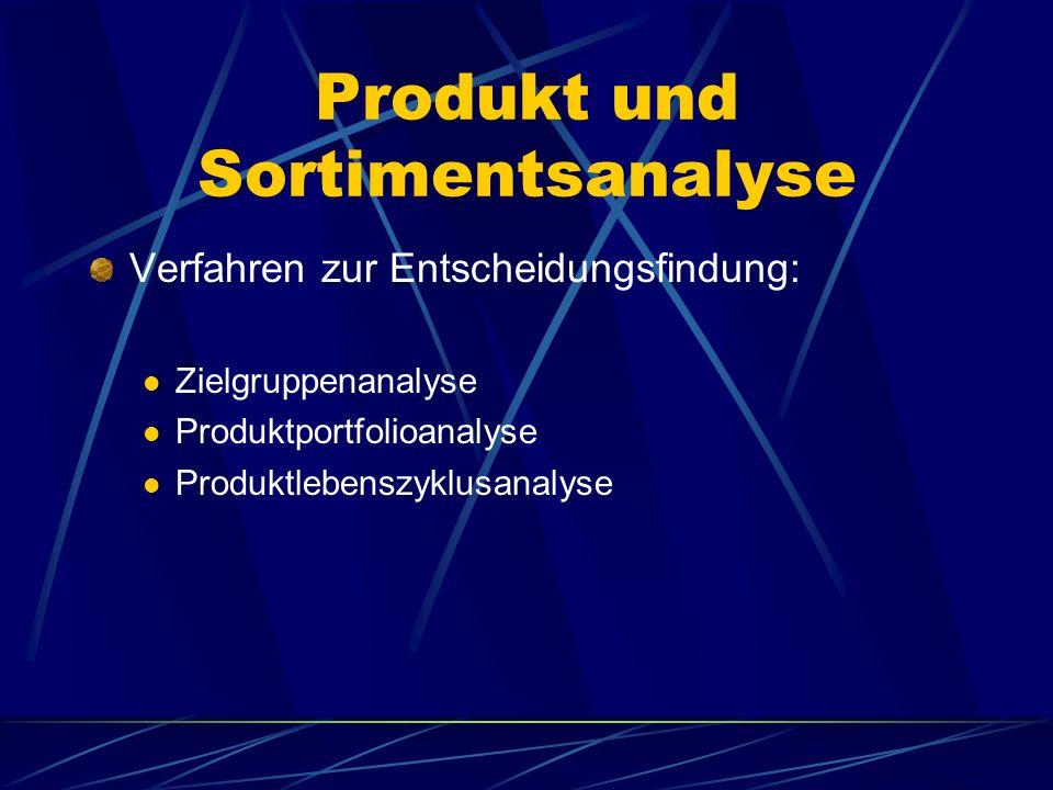 Produkt und Sortimentsanalyse