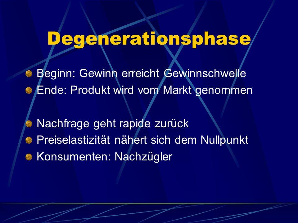 Degenerationsphase Beginn: Gewinn erreicht Gewinnschwelle