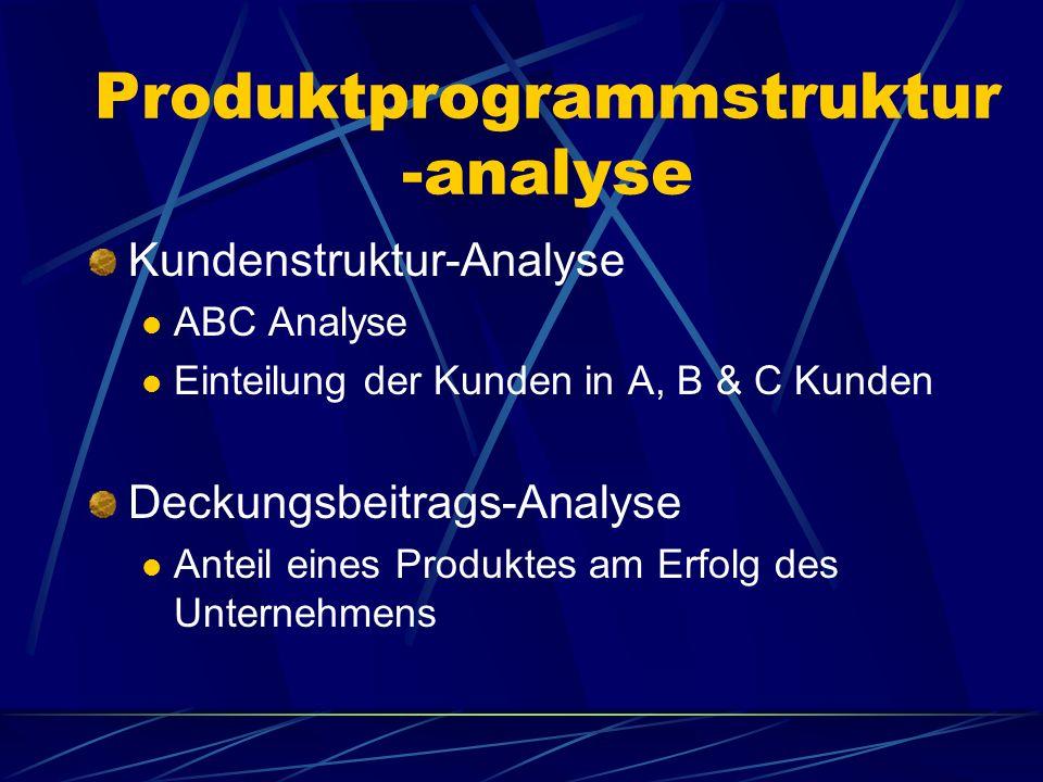 Produktprogrammstruktur-analyse