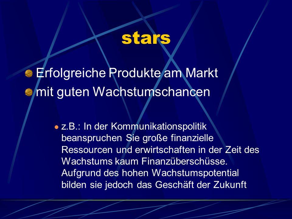 stars Erfolgreiche Produkte am Markt mit guten Wachstumschancen