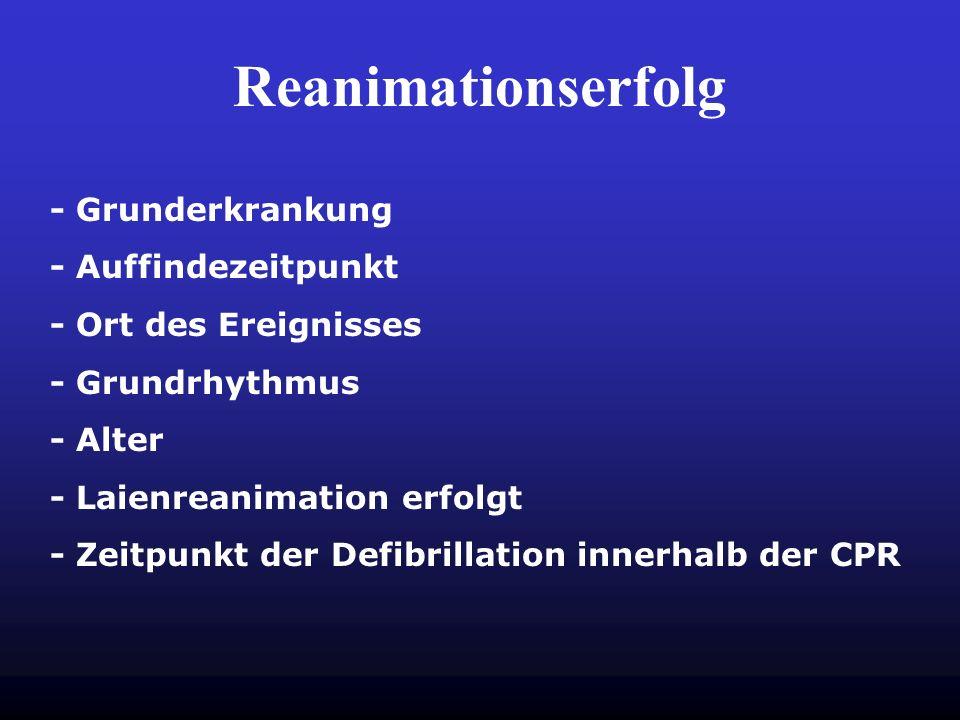 Reanimationserfolg - Grunderkrankung - Auffindezeitpunkt