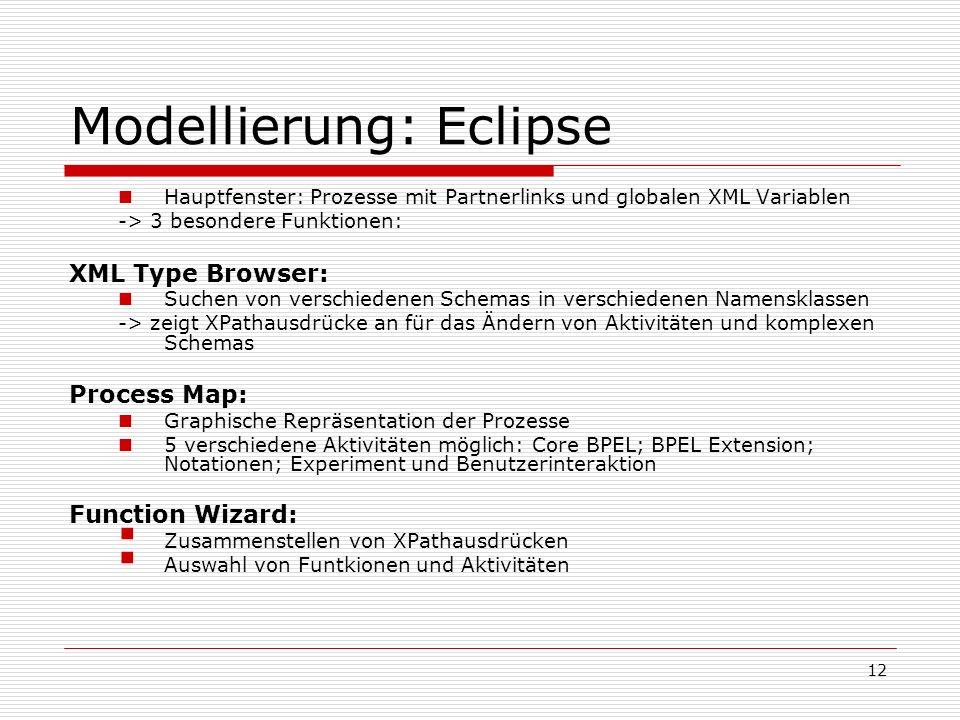 Modellierung: Eclipse