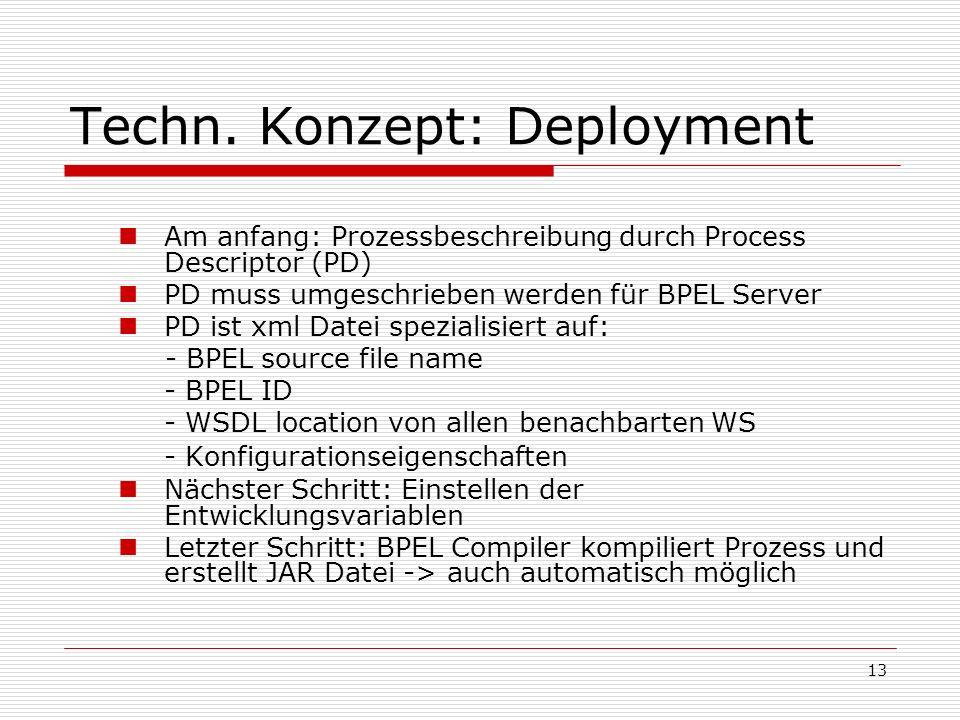 Techn. Konzept: Deployment