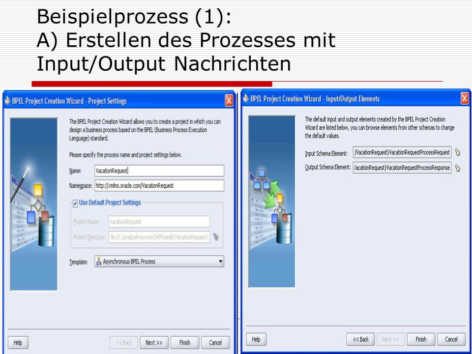Beispielprozess (1): A) Erstellen des Prozesses mit Input/Output Nachrichten