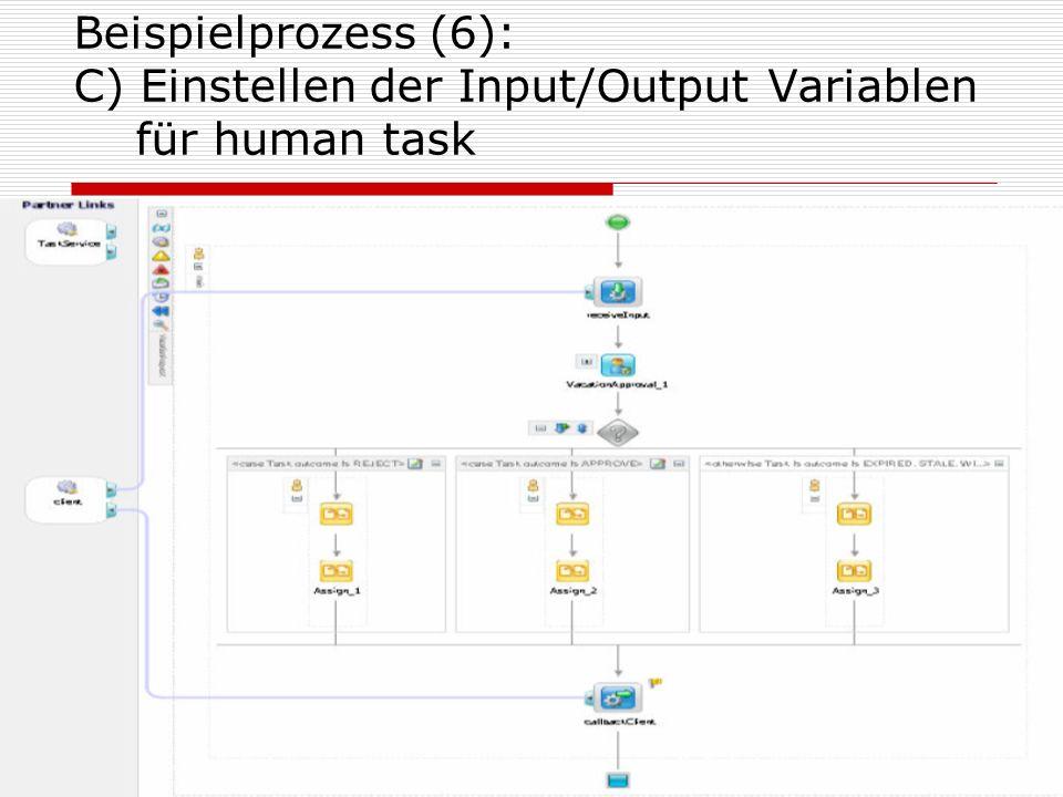Beispielprozess (6): C) Einstellen der Input/Output Variablen für human task