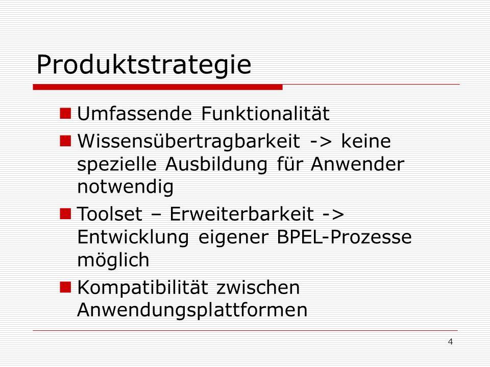 Produktstrategie Umfassende Funktionalität