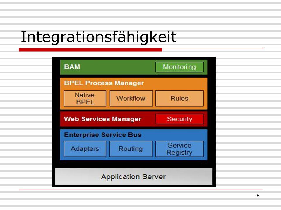 Integrationsfähigkeit